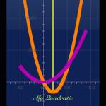 MyQuadratic-256x256-wText